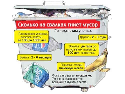 приоритет количество мусора 20 000 человек в месяц хотя